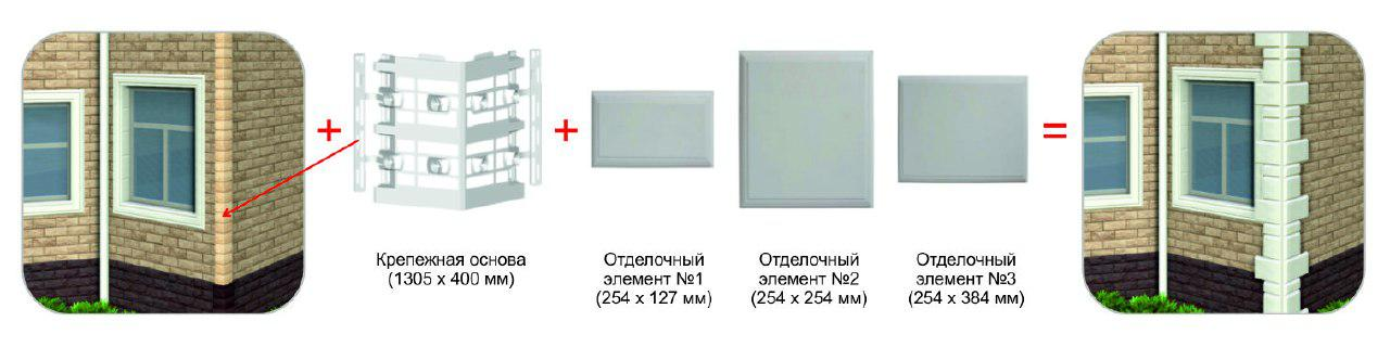 Система отделки углов (№ 1-3)